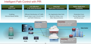 PfR, Intelligent Path Control with PfR