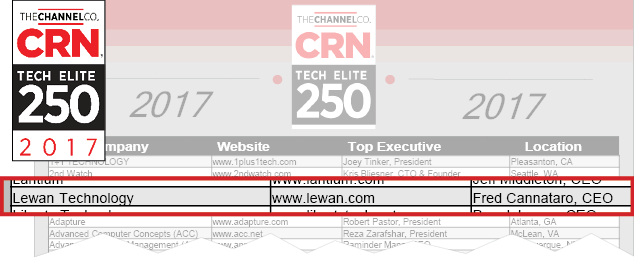 crn-managed-services-solution-provider-top-companies-2017-lewan-technology-tech-elite-250.png
