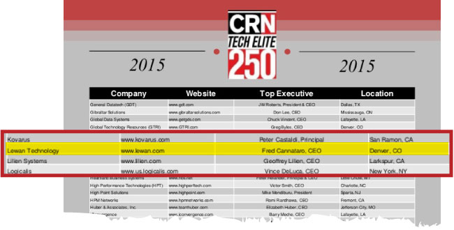 CRN-list-clip-tech-elite-250-2015.jpg