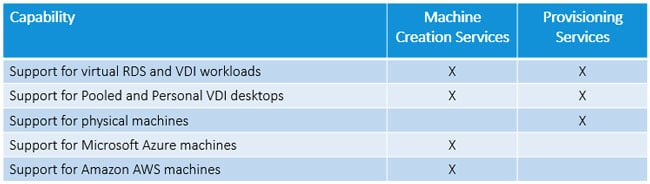 citrix-pvs-mcs-comparison-chart.jpg