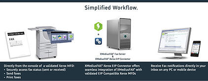 Lewan Preferred Partner and Solutions Provider of XMediusFax
